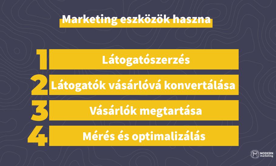 marketing eszközök előnye