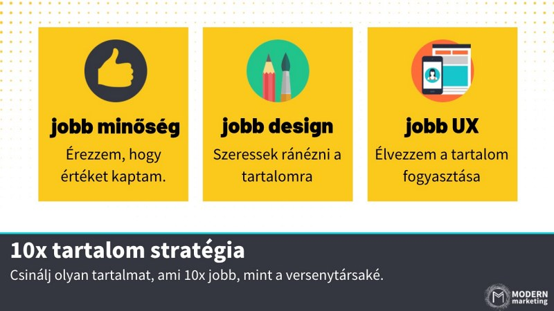 10x stratégia