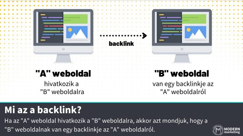 mi az a backlink